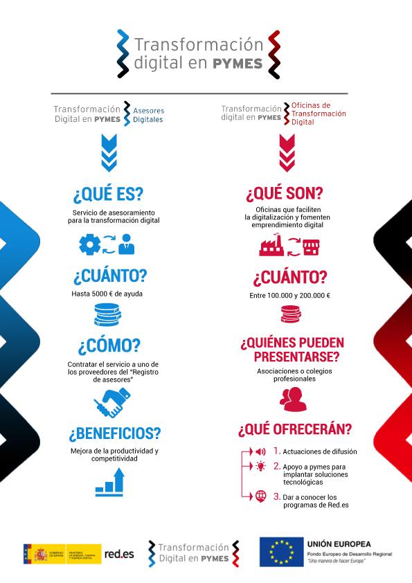 infografia asesores digitales